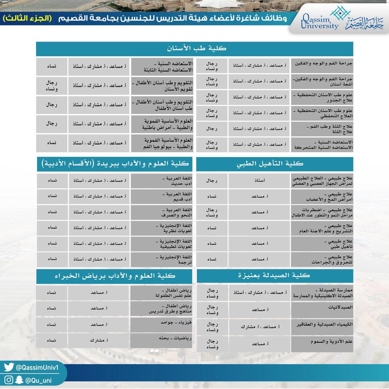 جامعة القصيم الجامعة تعلن عن طرح عدد من الوظائف لأعضاء هيئة