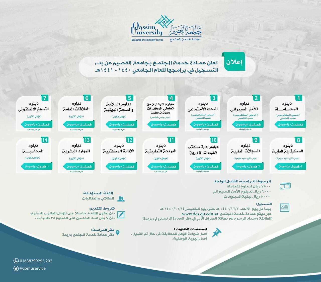 جامعة القصيم الجامعة تفتح باب التسجيل في 14 تخصص لبرامج الدبلوم للعام الجامعي القادم
